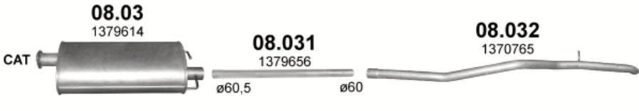 08.03 + 08.031 + 08.032